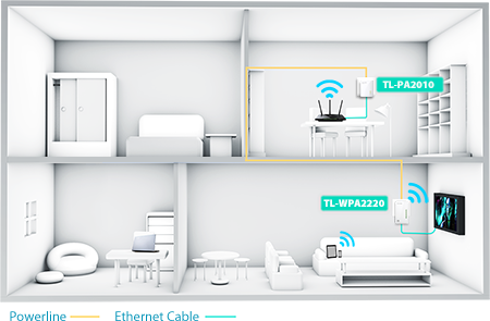 Hassle-free Powerline network within minutes with TP-LINK's powerline adapters,
